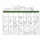 【曜日の感覚やスケジュールの練習に・・・】来年のカレンダーを書きました。